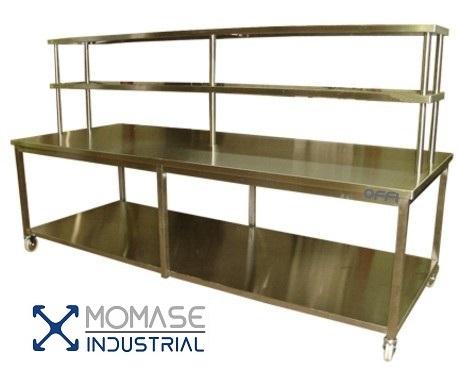 Momase industrial mobiliario de cocina industrial - Mobiliario cocina industrial ...